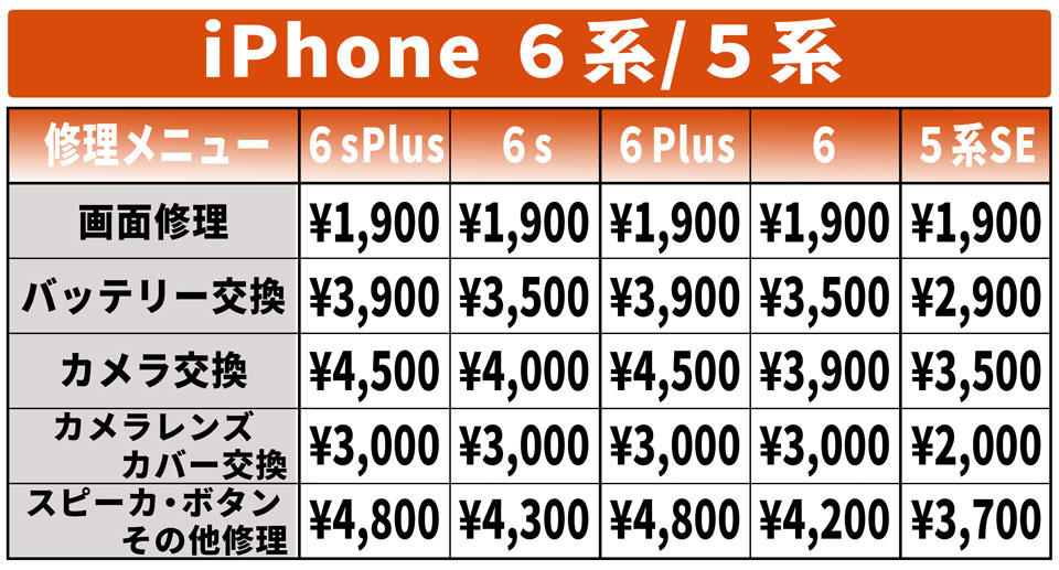 iPhone6splus.iPhone6s.iPhone6plus.iPhone6.iPhoneSE.iPhone5s.5.price