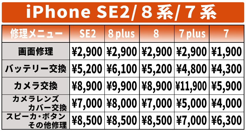 iPhoneSE2.iPhone8plus.iPhone8.iPhone7plus.iPhone7.price