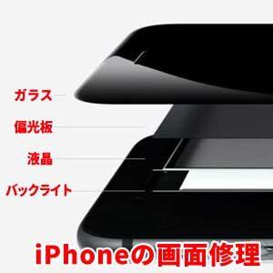 iPhoneの交換画面の構造、ガラス、偏光板、液晶、バックパネル